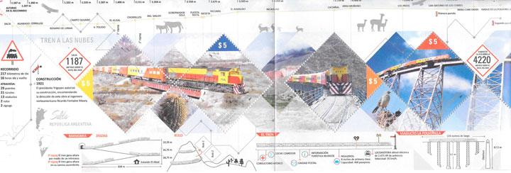 filatelia trenes Argentina 2011